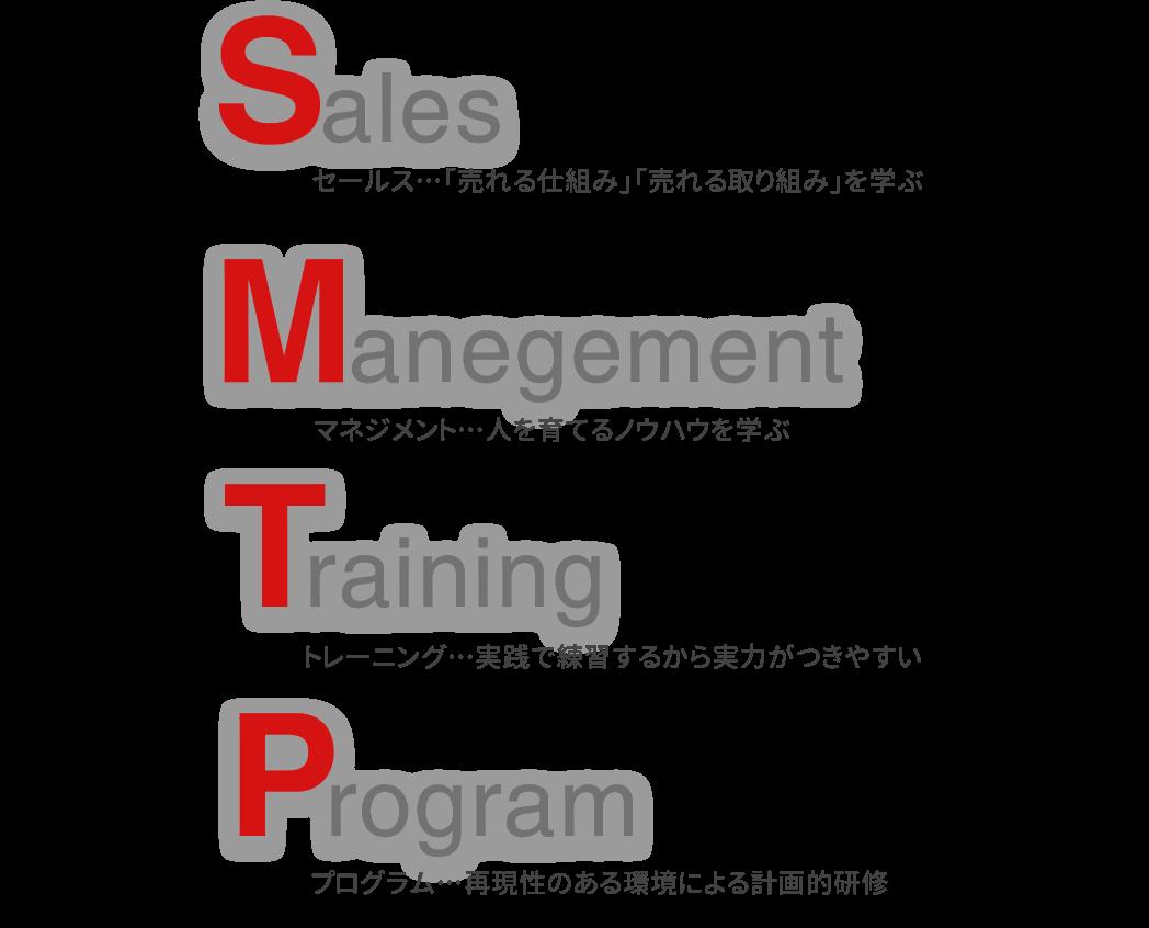 Sales Manegement Training Program